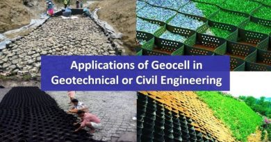 Applications of Geocell in Geotechnical or Civil Engineering