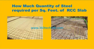 steel requirement of slab